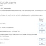 Lika-Liku Software Engineer: Sertifikasi Microsoft