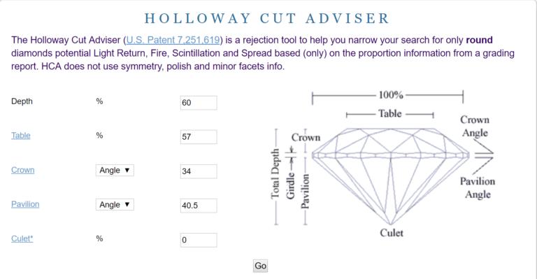 HCA tools