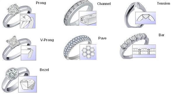 Berbagai macam diamond setting (Kissing Solitaire Diamonds, 2014)