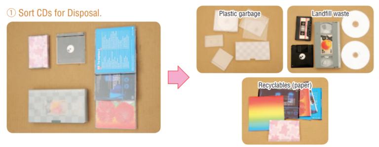Aturan membuang sampah plastik - CD