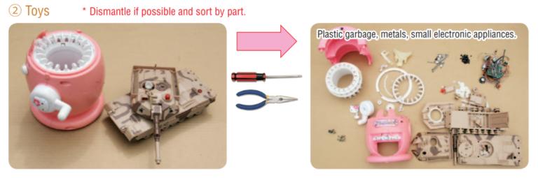 Aturan membuang sampah plastik - Mainan