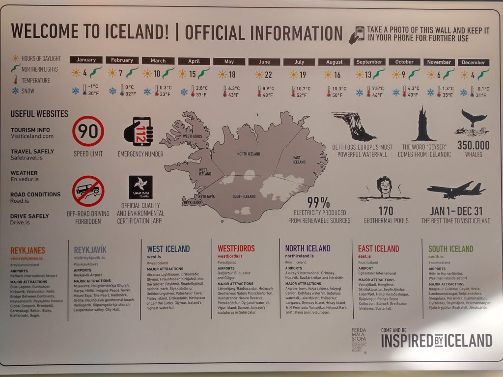 Welcome to Iceland - Official Information