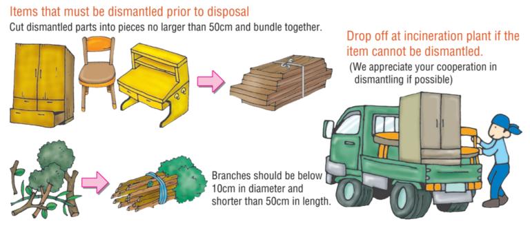 Aturan membuang sampah combustible (bisa dibakar)