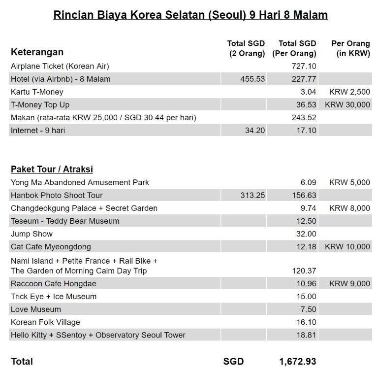 Rincian Biaya Korea Selatan (Seoul) 9 Hari 8 Malam