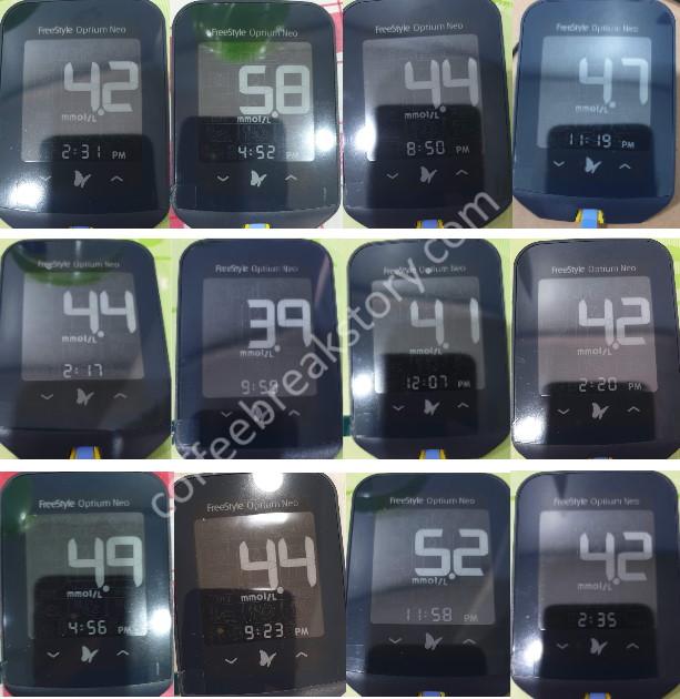 Pregnancy Journey: Gestational Diabetes Glucose Monitoring (30 Minggu)